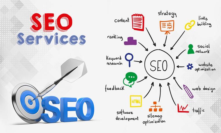 SEO service provider in London UK